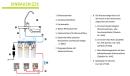 Cintropur UF500 zur Wasseraufbereitung mit UV Sterilisation